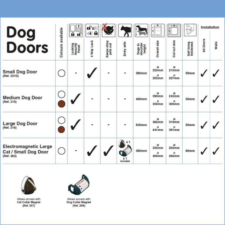 pose-chatiere-pet-safe-221w-geneve
